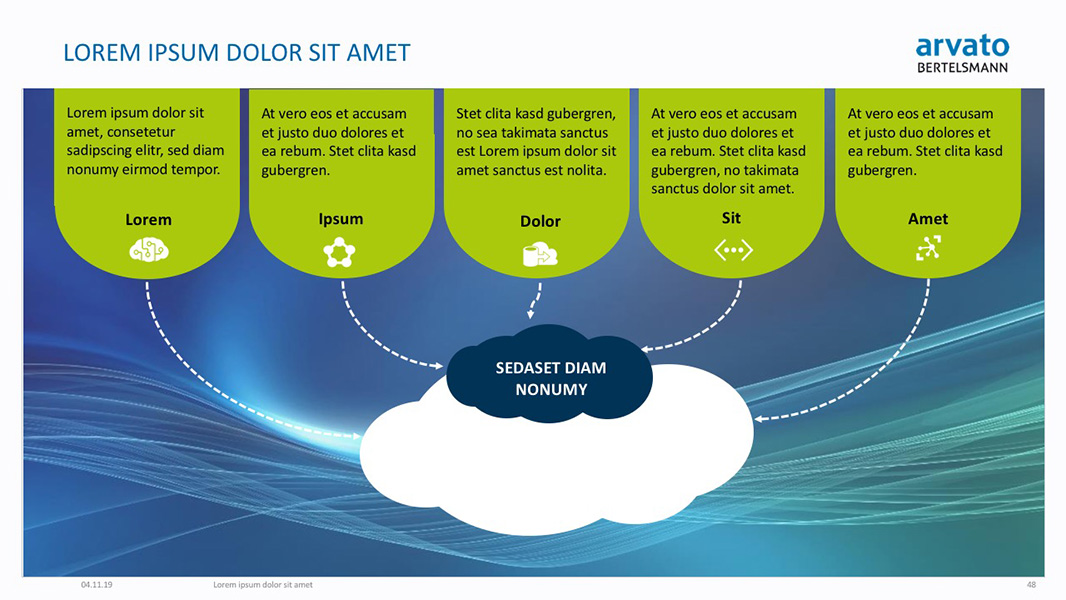 Cloud Folienbaukasten für Arvato Bertelsmann