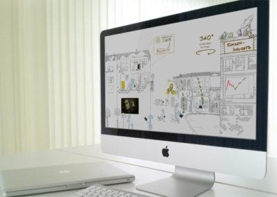 Storyline & Foliengestaltung für Arvato Bertelsmann